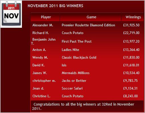 32Red winners