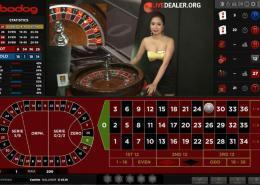 Bodog88 live roulette