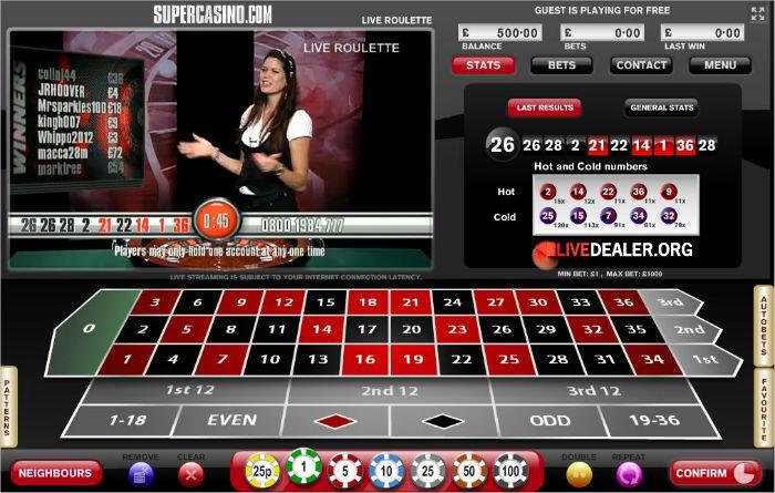 online casino spelen nederland