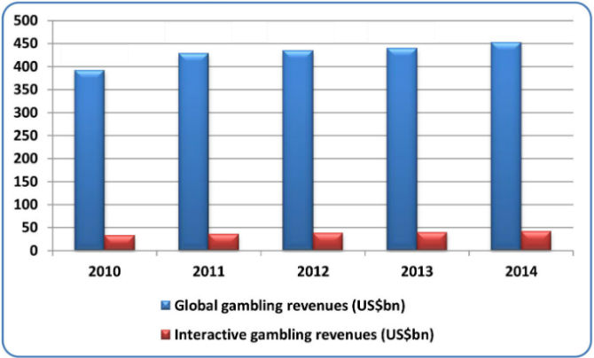 play free casino blackjack online