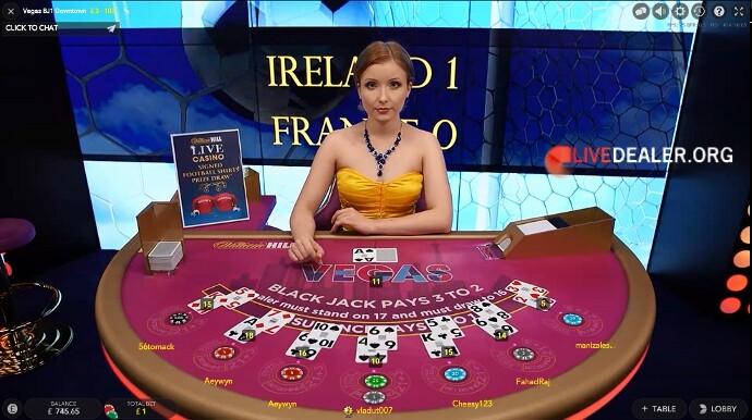 Vegas_score