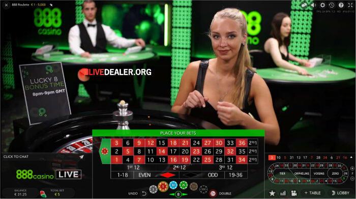 Tips Menang Bermain Dragon Tiger Di Situs Casino Online