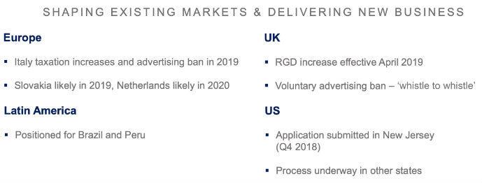 Playtech market focus