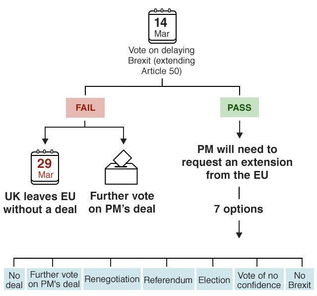 brexitstateofplay