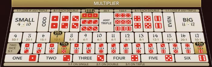 Super Sicbo random multipliers