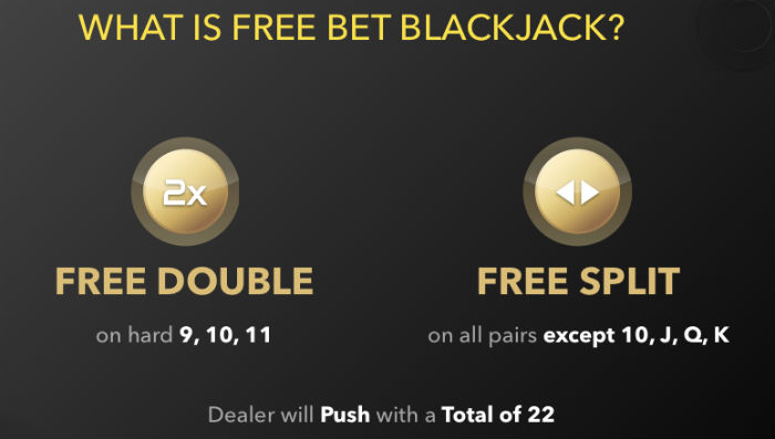 FreeBetBlackjack-whatis