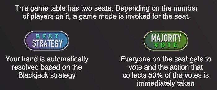 Summary Majority Rules Speed Blackjack
