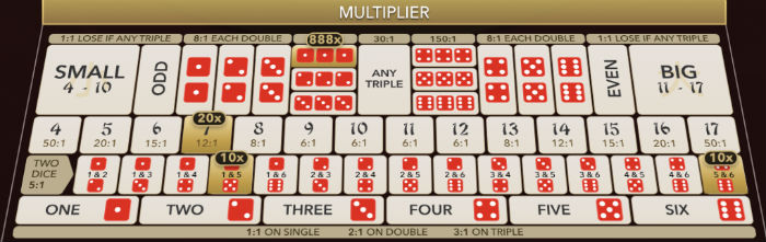 Name:  SupertSicbo-multiplier.jpg
