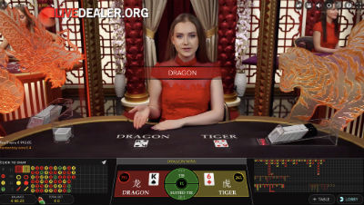 Unibet Dragon Tiger