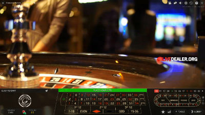 grosvenor victoria casino roulette
