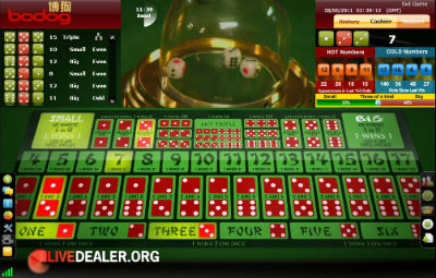 Finding the Excellent On the internet Casino at Australia