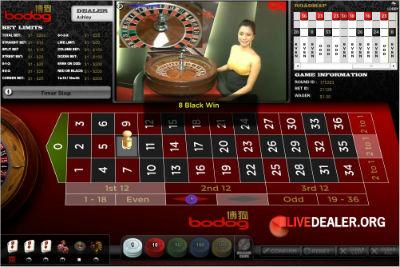 Online Spieloautomaten 888