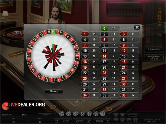 Roulette Spins History